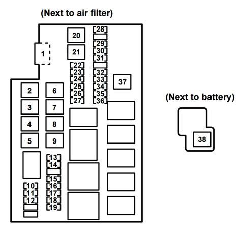 2004 mazda rx 8 fuse panel diagram wiring diagram manual
