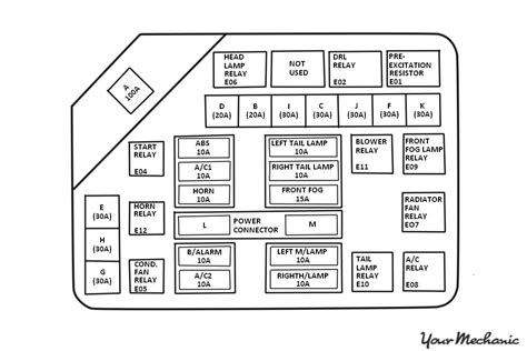 fuse box altima wirning diagrams nissan 2005 front diagram