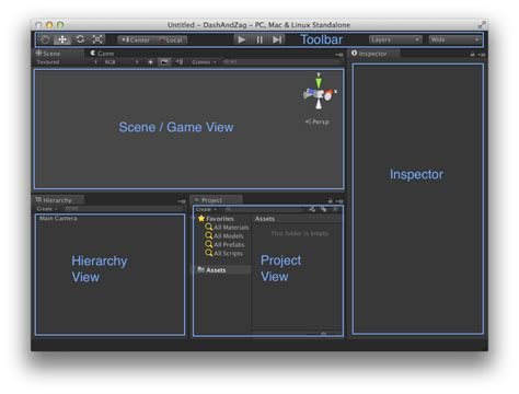 editor layout unity beginning unity 3d for ios part 1 3