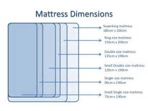 King Size Bed Sheet Dimensions King Bed Size Dimensions King Size Bed Sheet Dimensions In