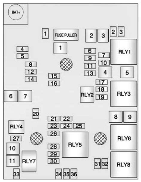 Buick Encore (2013 – 2015) – fuse box diagram - CARKNOWLEDGE