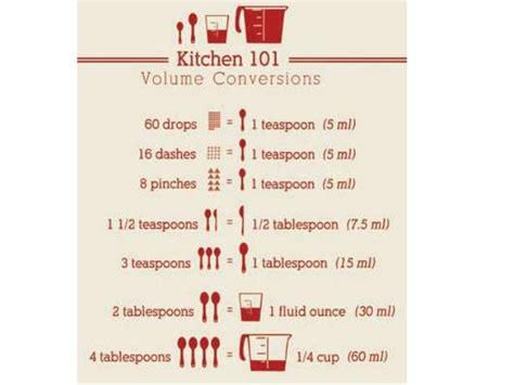 Kitchen Measurement Conversion Quiz Convert Cups To Kilograms Descargardropbox