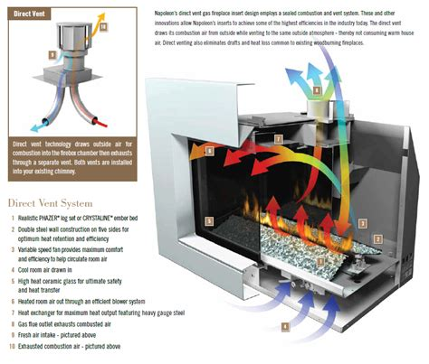 King Of Fans Wiring Diagram, King, Get Free Image About