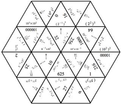 printable multiplication jigsaw puzzles link to tarsia jigsaws on mr barton s math math sites