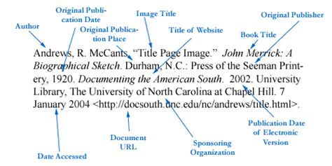 Mla Quote Book In Essay by Detailed Mla Citation For An Image From A Book