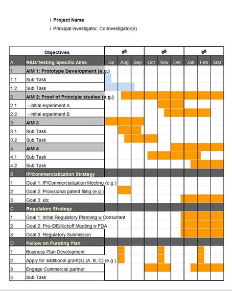 Simple Excel Gantt Chart Template Free by Gantt Chart Excel Templates Free Word Form Pdf
