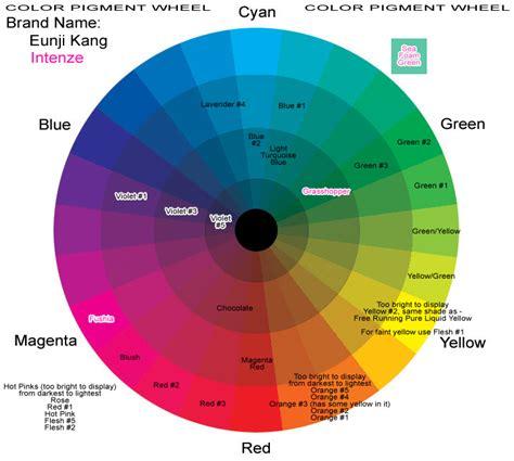pigment colors file color pigment png wikimedia commons