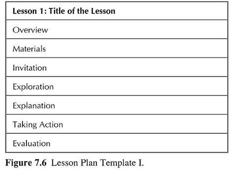 science lesson plan template blank lesson plan