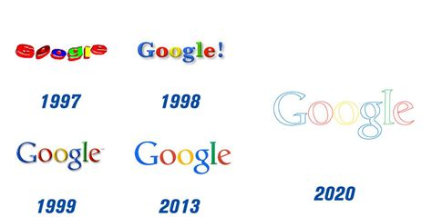google design history google logo history by printsome on deviantart