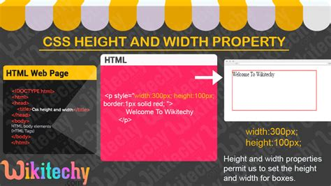 Css Width Auto by Css Width And Height Learn In 30 Seconds From