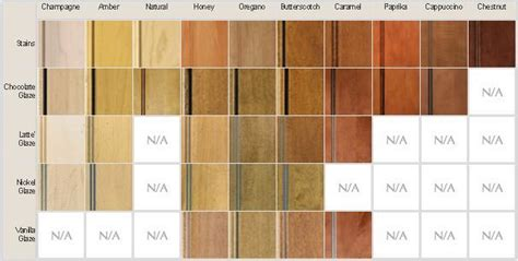 kitchen cabinet stain colors on maple kitchen colors maple cabinets quicua