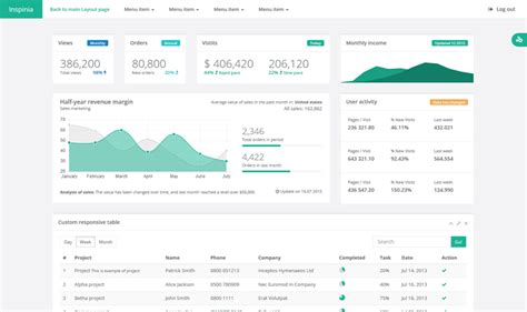 bootstrap outlook layout inspinia layouts