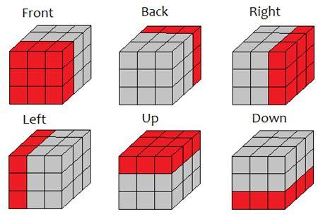 best tutorial for rubik s cube how to solve rubik s cube in 1 1 2 mins beginners devtan