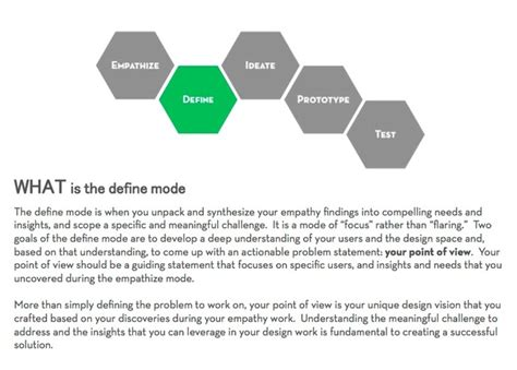 design thinking define stage design thinking for 11th graders arabic