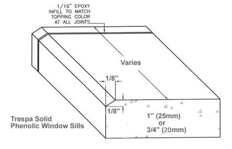 Window Sill Thickness Solid Phenolic Window Sills Traspa Window Stools