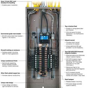 electrical configuring a plug on neutral breaker panel