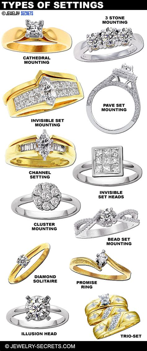 poor man s engagement ring jewelry secrets