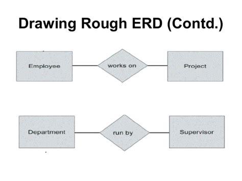 entity relationship diagram erd dunia akuntansi entity relationship diagram erd