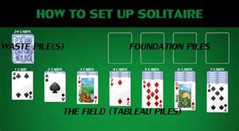 how to play solitaire rules tips and more