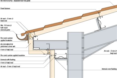 Ceiling Eaves by Kingspan Insulated Panels Central And Eastern Europe