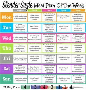 Plan Of The Week Template by Slender Meal Plan Of The Week Slender