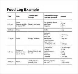 food log template 14 download free documents in pdf
