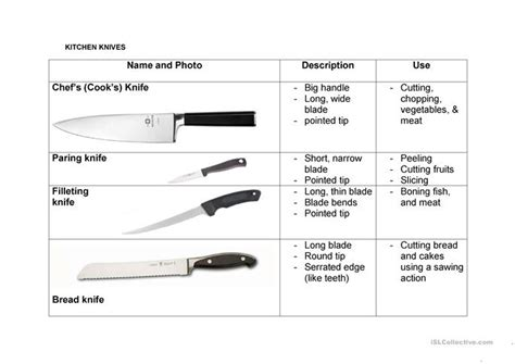 Forks Knives Worksheet Answers by 3 Free Esl Knife Worksheets