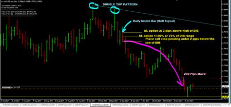 pattern day trading forex the pattern trader forex trading system set forget make