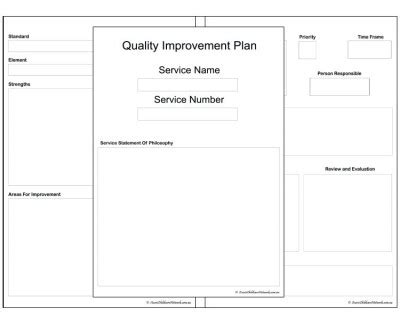 Eylf Templates Aussie Childcare Network Quality Improvement Plan Template