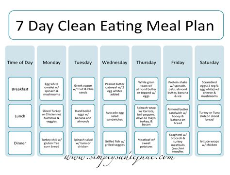 7 Day Detox Diet Menu Uk by My Fitness Class Part 1 Nutrition Fitness Of