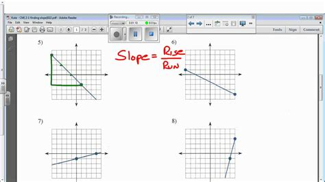 Slope From A Graph Worksheet by Slope Worksheets Algebra 1 Slope And Rate Of Changekuta