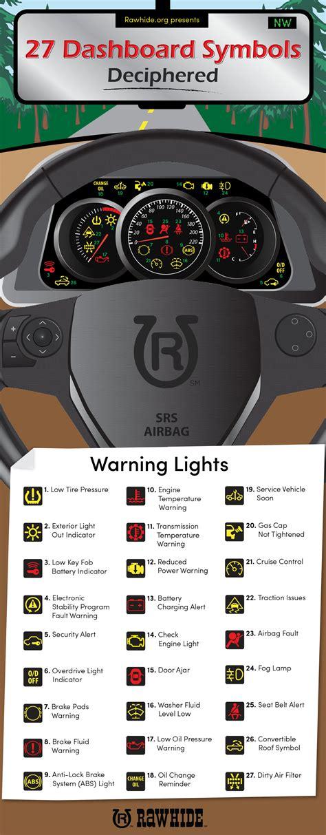 bmw dashboard symbol meaning 27 vehicle dashboard symbols deciphered