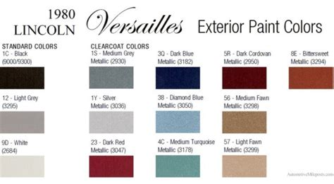 1980s colors 1980 lincoln versailles paint codes