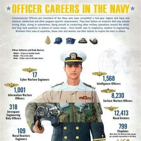 officer careers u s navy