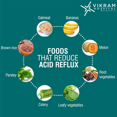 3 simple steps to eliminate heartburn and acid reflux foods that can help to reduce acid reflux vikram