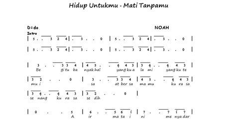 download mp3 lagu armada apa kabar kamu sayang chord lagu armada apa kabar sayang kumpulan not angka