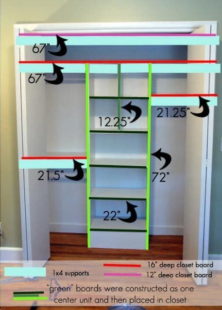 How To Make Room In A Small Closet by Best 25 Small Closet Organization Ideas On Organizing Small Closets Small Closets