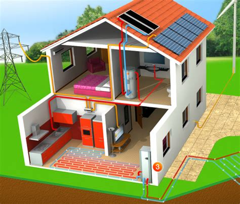 energy efficient house 5 surprising ways of saving energy at home