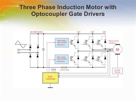 three phase induction motor tutorial three phase induction motor faults 28 images stator winding fault diagnosis of three phase