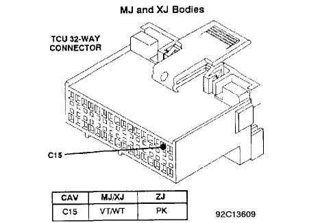 gto wiring harnes diagram g6 wiring diagram wiring diagram
