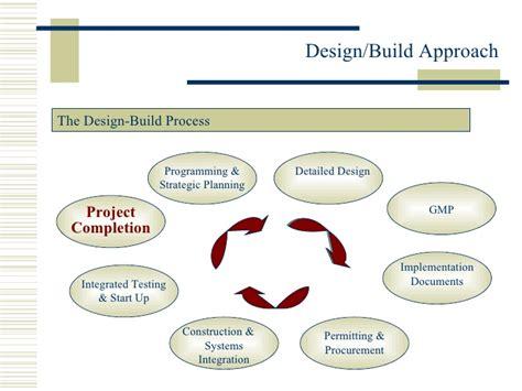 design build process flow chart design build process flow chart efcaviation
