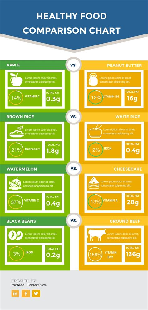 Comparison Infographic Template infographic design visme introduces 20 new comparison