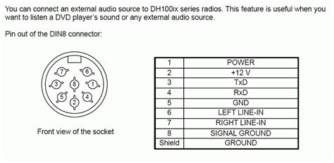 8 pin din connector wiring diagram cd changer wiring