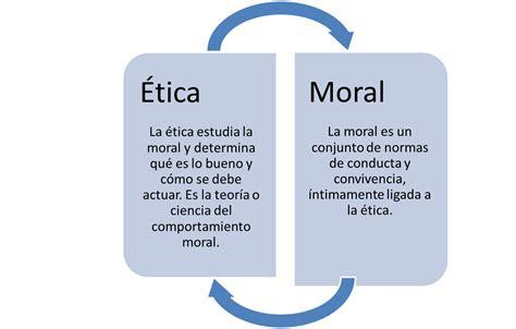 la etica diferencia entre 233 tica y moral cuadros comparativos e
