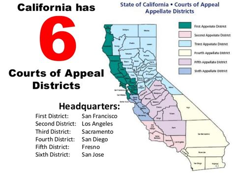 California Court Of Appeal Search California District Court Map Mapseta