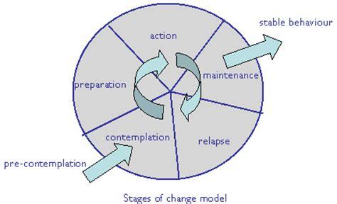stages of change diagram behaviour change osmond