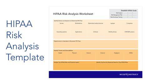 hipaa risk analysis worksheet hipaa security risk analysis risk management sample resume