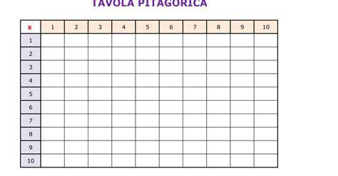 tavola pitagorica scuola primaria paradiso delle mappe tavola pitagorica da completare