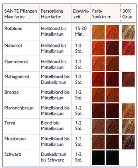 tavola dei colori per capelli tinta vegetale per capelli sante naturkosmetik