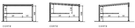 normativa cocheras rosario secci 243 n 3 4 de los locales normativa